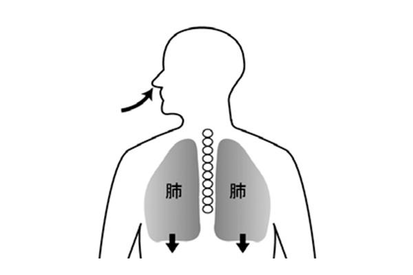 鼻呼吸するときの3つの注意点