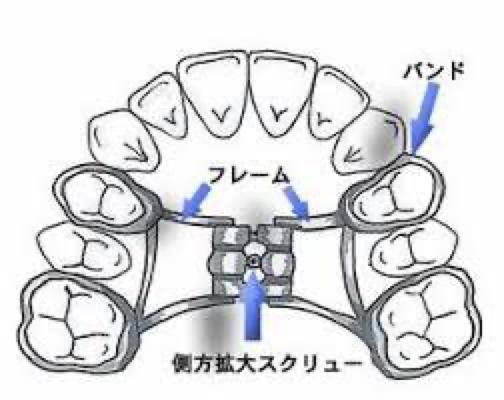 西村歯科医院 医院ブログ 20201102